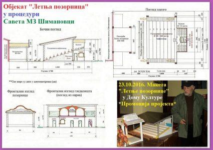 letnje-pozornica-simanovci-u-proceduri